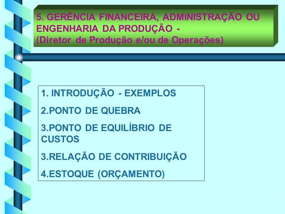3 5. GERÊNCIA FINANCEIRA, ADMINISTRAÇÃO OU ENGENHARIA DA PRODUÇÃO - (Diretor de Produção e/ou de Operações) 1. INTRODUÇÃO - EXEMPLOS 2.PONTO DE QUEBRA