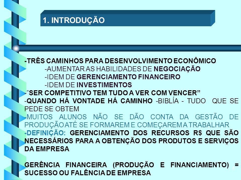 4 -TRÊS CAMINHOS PARA DESENVOLVIMENTO ECONÔMICO -AUMENTAR AS HABILIDADES DE NEGOCIAÇÃO -IDEM DE GERENCIAMENTO FINANCEIRO -IDEM DE INVESTIMENTOS -SER COMPETITIVO TEM TUDO A VER COM VENCER -QUANDO HÁ VONTADE HÁ CAMINHO -BIBLÍA - TUDO QUE SE PEDE SE OBTEM -MUITOS ALUNOS NÃO SE DÃO CONTA DA GESTÃO DE PRODUÇÃO ATÉ SE FORMAREM E COMEÇAREM A TRABALHAR -DEFINIÇÃO: GERENCIAMENTO DOS RECURSOS R$ QUE SÃO NECESSÁRIOS PARA A OBTENÇÃO DOS PRODUTOS E SERVIÇOS DA EMPRESA GERÊNCIA FINANCEIRA (PRODUÇÃO E FINANCIAMENTO) = SUCESSO OU FALÊNCIA DE EMPRESA 1.