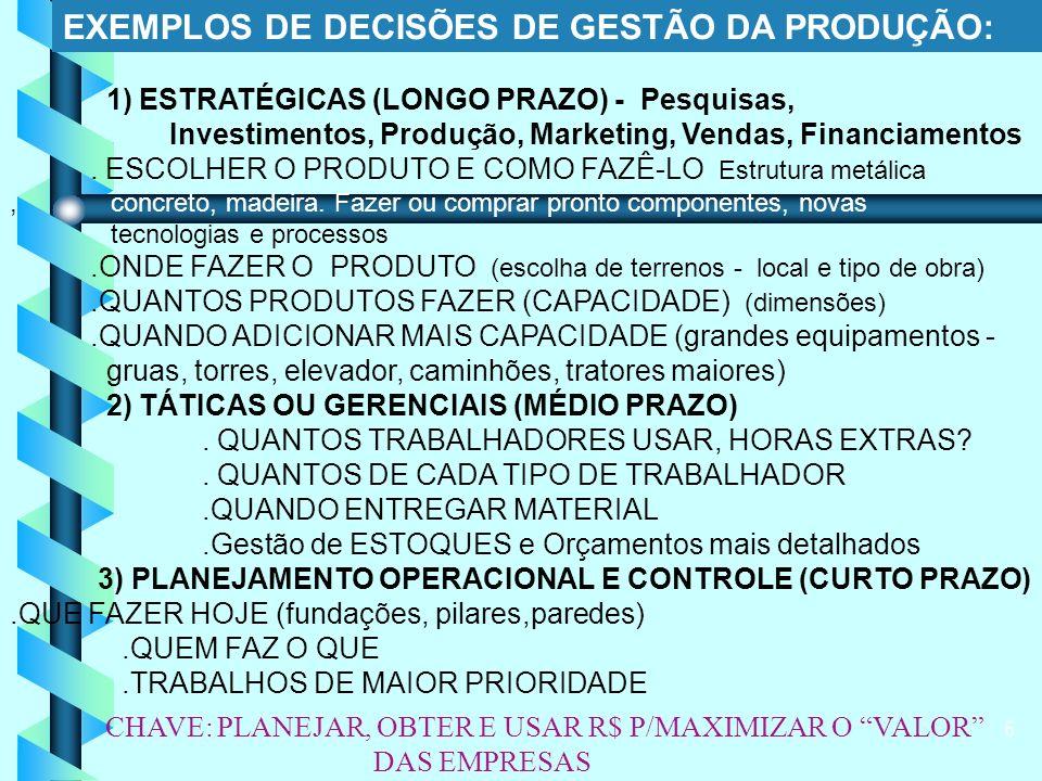 6 1) ESTRATÉGICAS (LONGO PRAZO) - Pesquisas, Investimentos, Produção, Marketing, Vendas, Financiamentos.