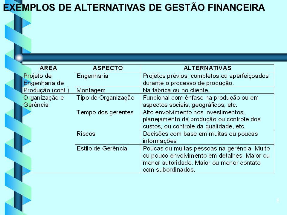 8 EXEMPLOS DE ALTERNATIVAS DE GESTÃO FINANCEIRA