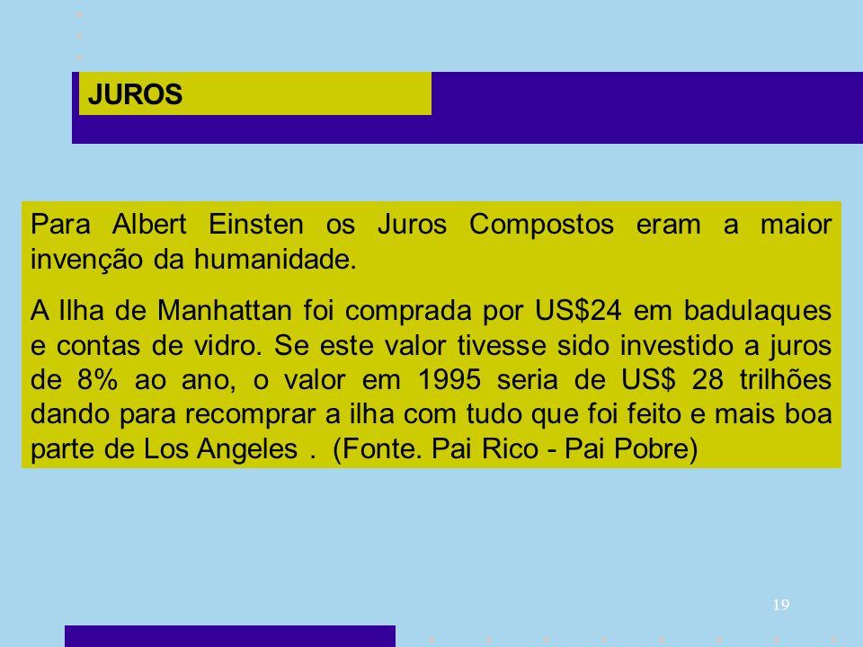 19 Para Albert Einsten os Juros Compostos eram a maior invenção da humanidade. A Ilha de Manhattan foi comprada por US$24 em badulaques e contas de vi