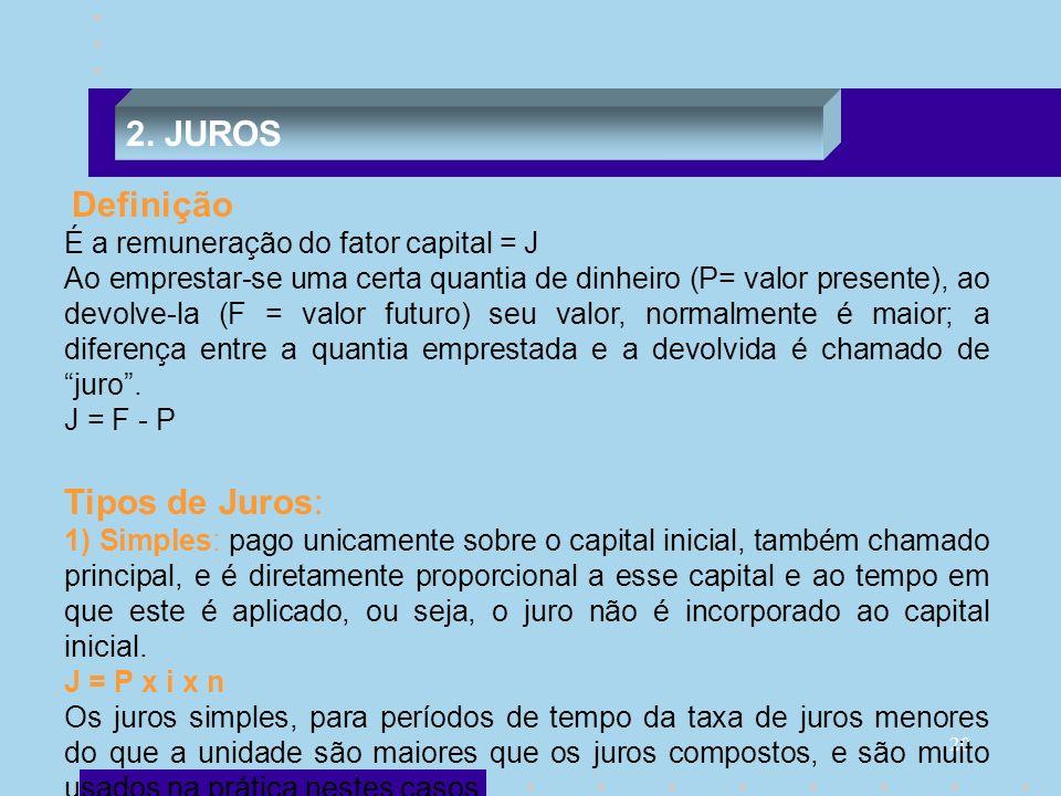 20 Definição É a remuneração do fator capital = J Ao emprestar-se uma certa quantia de dinheiro (P= valor presente), ao devolve-la (F = valor futuro)