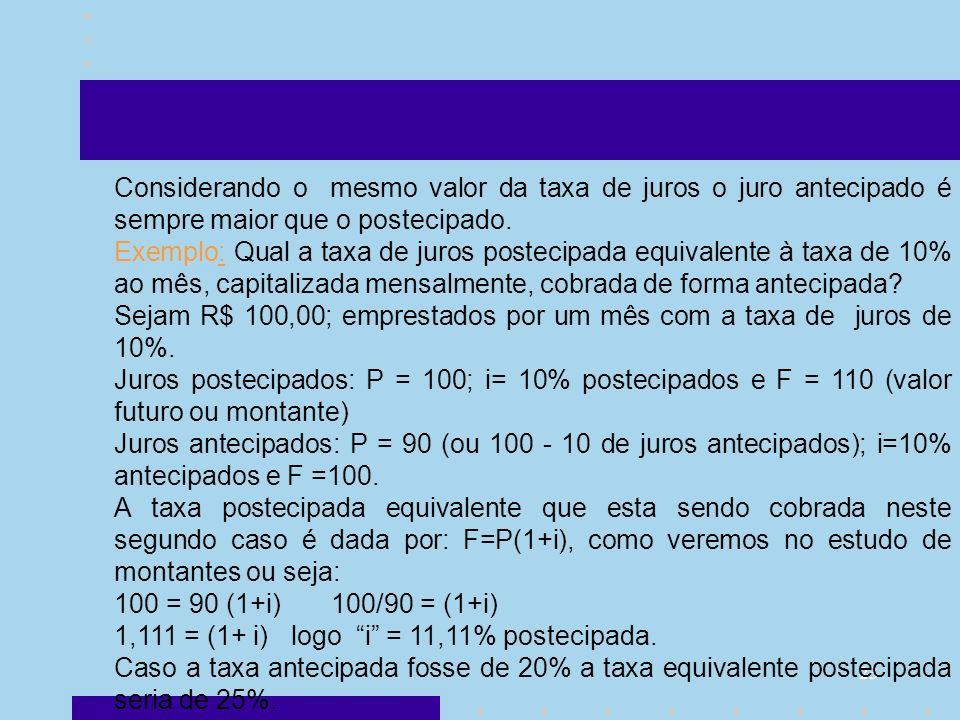 23 Considerando o mesmo valor da taxa de juros o juro antecipado é sempre maior que o postecipado. Exemplo: Qual a taxa de juros postecipada equivalen