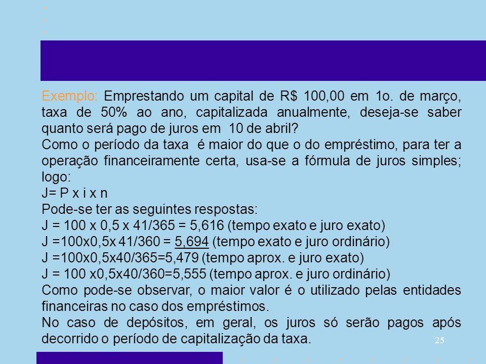 25 Exemplo: Emprestando um capital de R$ 100,00 em 1o. de março, taxa de 50% ao ano, capitalizada anualmente, deseja-se saber quanto será pago de juro