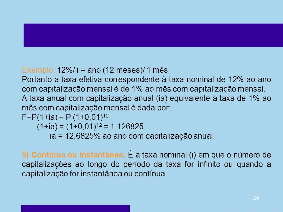 29 Exemplo: 12%/ i = ano (12 meses)/ 1 mês Portanto a taxa efetiva correspondente à taxa nominal de 12% ao ano com capitalização mensal é de 1% ao mês