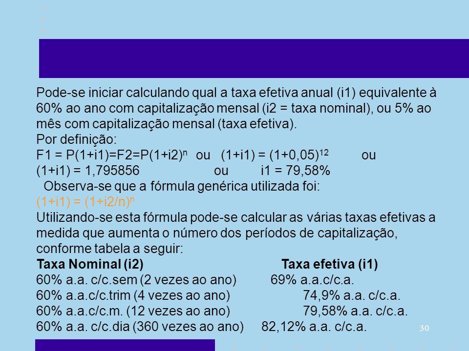 30 Pode-se iniciar calculando qual a taxa efetiva anual (i1) equivalente à 60% ao ano com capitalização mensal (i2 = taxa nominal), ou 5% ao mês com c
