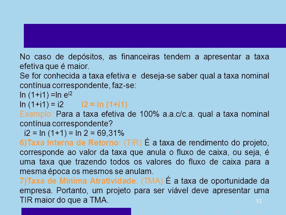 32 No caso de depósitos, as financeiras tendem a apresentar a taxa efetiva que é maior. Se for conhecida a taxa efetiva e deseja-se saber qual a taxa