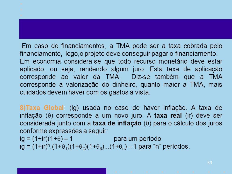 33 Em caso de financiamentos, a TMA pode ser a taxa cobrada pelo financiamento, logo,o projeto deve conseguir pagar o financiamento. Em economia consi