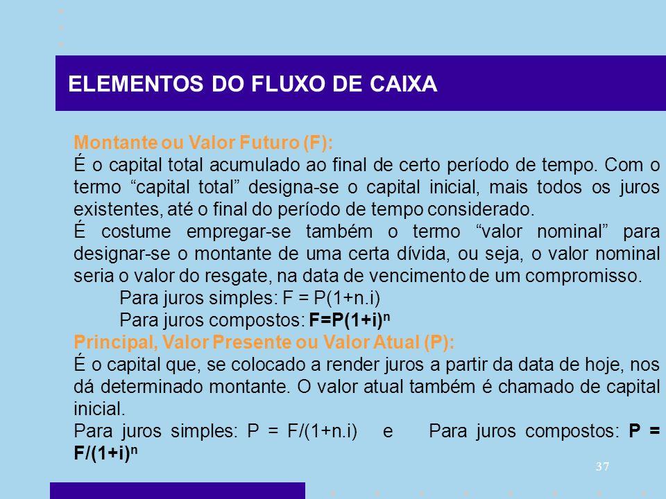 37 Montante ou Valor Futuro (F): É o capital total acumulado ao final de certo período de tempo. Com o termo capital total designa-se o capital inicia