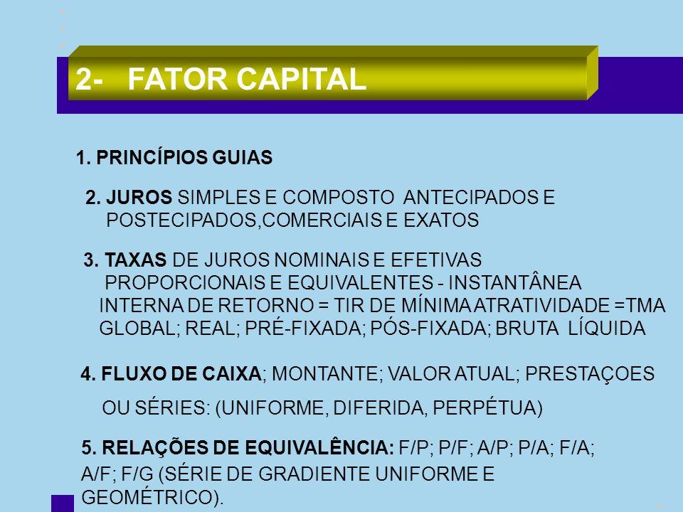 4 2- FATOR CAPITAL 1. PRINCÍPIOS GUIAS 2. JUROS SIMPLES E COMPOSTO ANTECIPADOS E POSTECIPADOS,COMERCIAIS E EXATOS 5. RELAÇÕES DE EQUIVALÊNCIA: F/P; P/