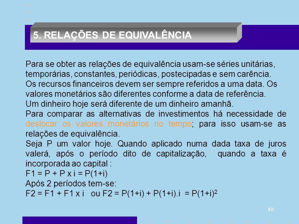40 Para se obter as relações de equivalência usam-se séries unitárias, temporárias, constantes, periódicas, postecipadas e sem carência. Os recursos f