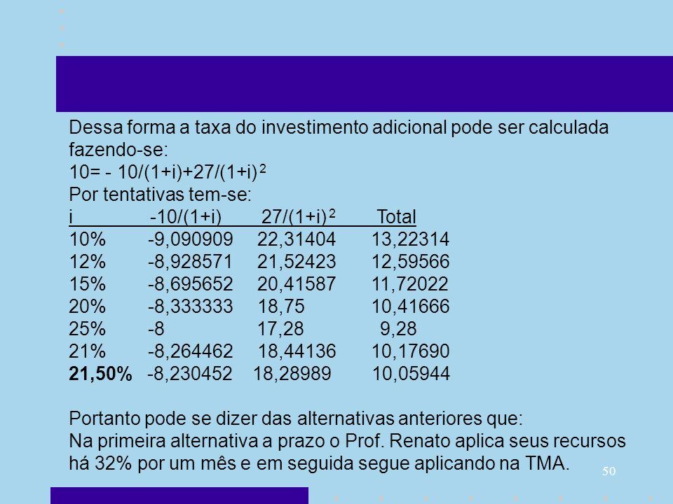 50 Dessa forma a taxa do investimento adicional pode ser calculada fazendo-se: 10= - 10/(1+i)+27/(1+i) 2 Por tentativas tem-se: i -10/(1+i) 27/(1+i) 2