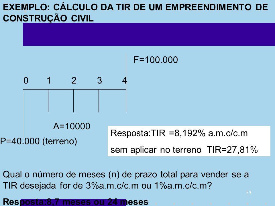 53 EXEMPLO: CÁLCULO DA TIR DE UM EMPREENDIMENTO DE CONSTRUÇÃO CIVIL P=40.000 (terreno) A=10000 F=100.000 0 1 2 3 4 Resposta:TIR =8,192% a.m.c/c.m sem