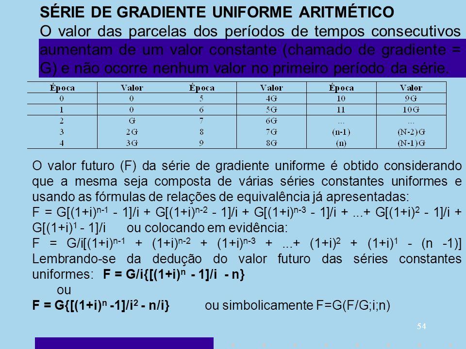 54 SÉRIE DE GRADIENTE UNIFORME ARITMÉTICO O valor das parcelas dos períodos de tempos consecutivos aumentam de um valor constante (chamado de gradient