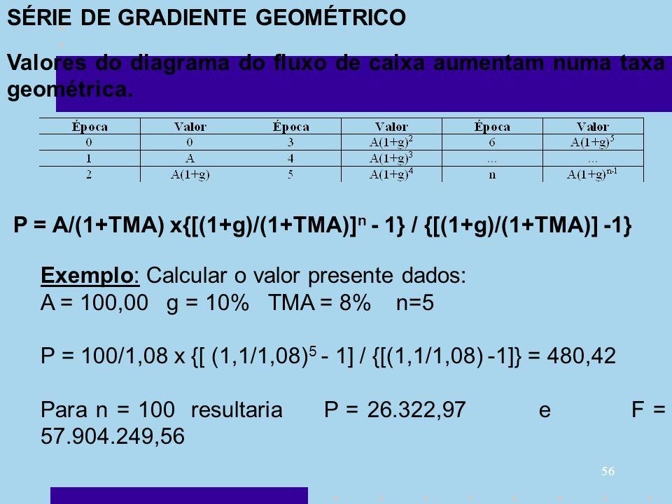 56 SÉRIE DE GRADIENTE GEOMÉTRICO Valores do diagrama do fluxo de caixa aumentam numa taxa geométrica. P = A/(1+TMA) x{[(1+g)/(1+TMA)] n - 1} / {[(1+g)