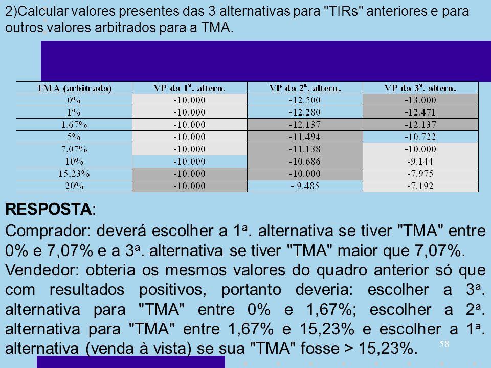 58 2)Calcular valores presentes das 3 alternativas para