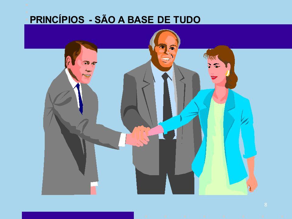 8 PRINCÍPIOS - SÃO A BASE DE TUDO