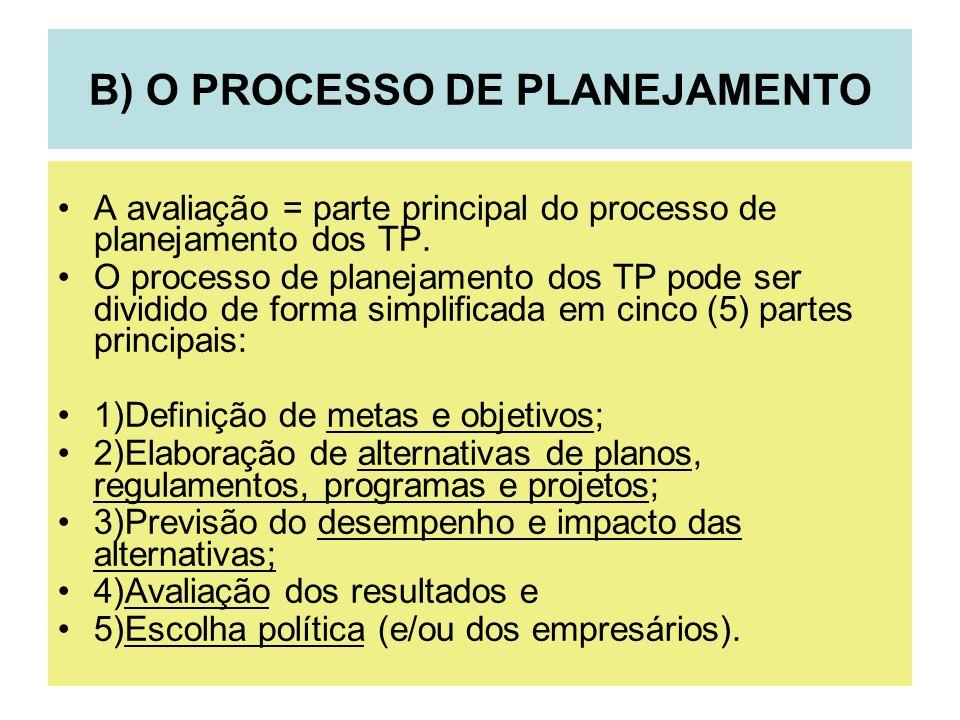 B) O PROCESSO DE PLANEJAMENTO A avaliação = parte principal do processo de planejamento dos TP. O processo de planejamento dos TP pode ser dividido de