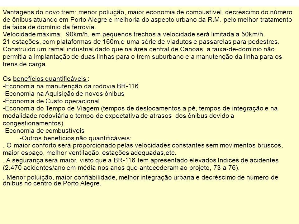 Vantagens do novo trem: menor poluição, maior economia de combustível, decréscimo do número de ônibus atuando em Porto Alegre e melhoria do aspecto ur