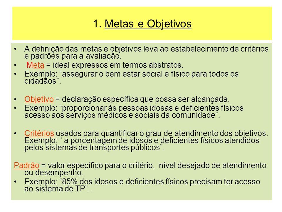1. Metas e Objetivos A definição das metas e objetivos leva ao estabelecimento de critérios e padrões para a avaliação. Meta = ideal expressos em term