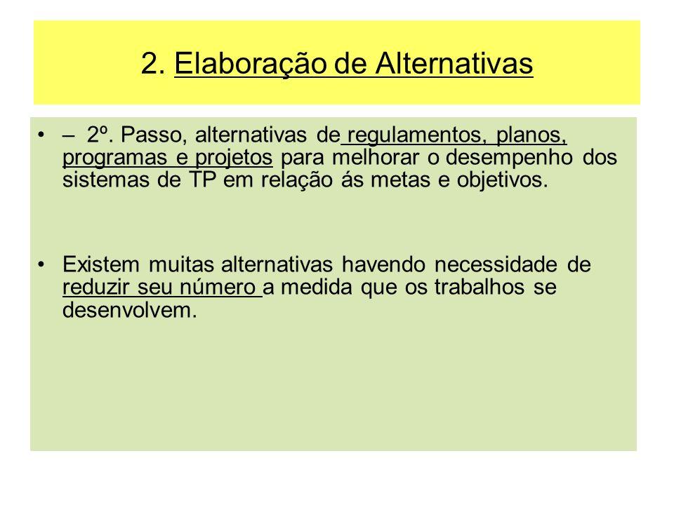 2. Elaboração de Alternativas – 2º. Passo, alternativas de regulamentos, planos, programas e projetos para melhorar o desempenho dos sistemas de TP em