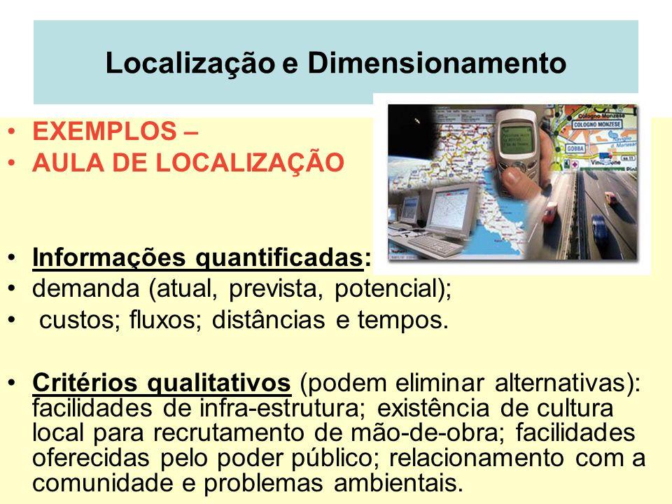 10 Localização e Dimensionamento EXEMPLOS – AULA DE LOCALIZAÇÃO Informações quantificadas: demanda (atual, prevista, potencial); custos; fluxos; distâ