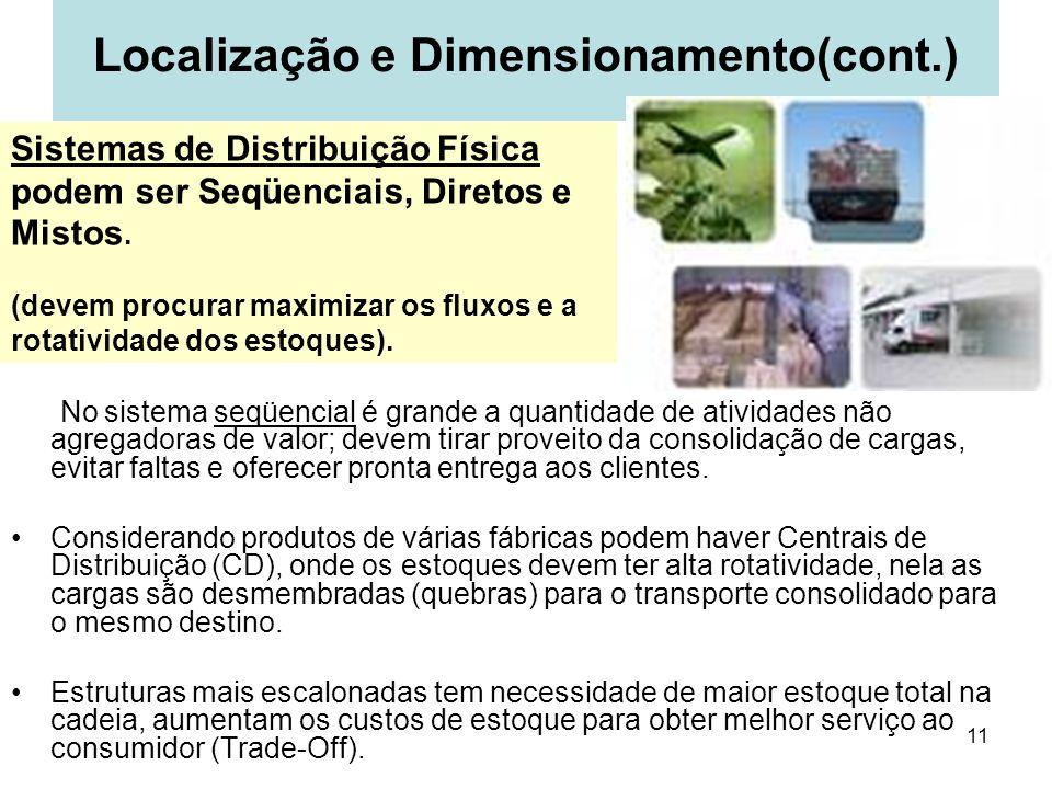 11 Localização e Dimensionamento(cont.) No sistema seqüencial é grande a quantidade de atividades não agregadoras de valor; devem tirar proveito da co