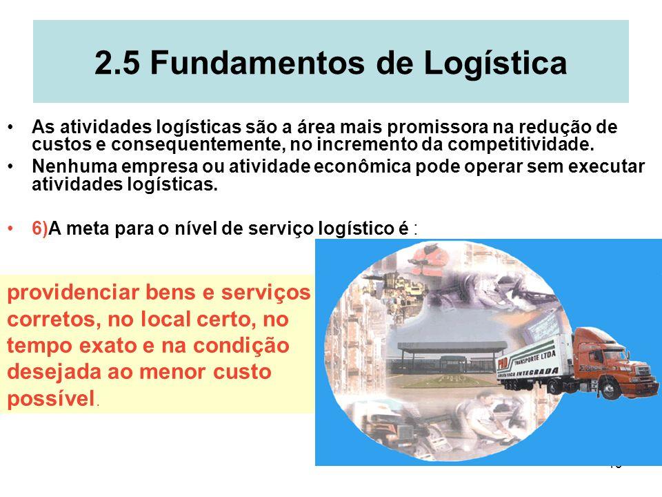 13 2.5 Fundamentos de Logística As atividades logísticas são a área mais promissora na redução de custos e consequentemente, no incremento da competit