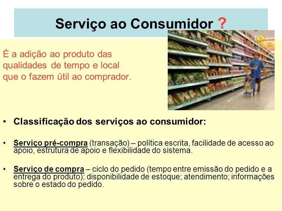 17 Serviço ao Consumidor ? É a adição ao produto das qualidades de tempo e local que o fazem útil ao comprador. Classificação dos serviços ao consumid