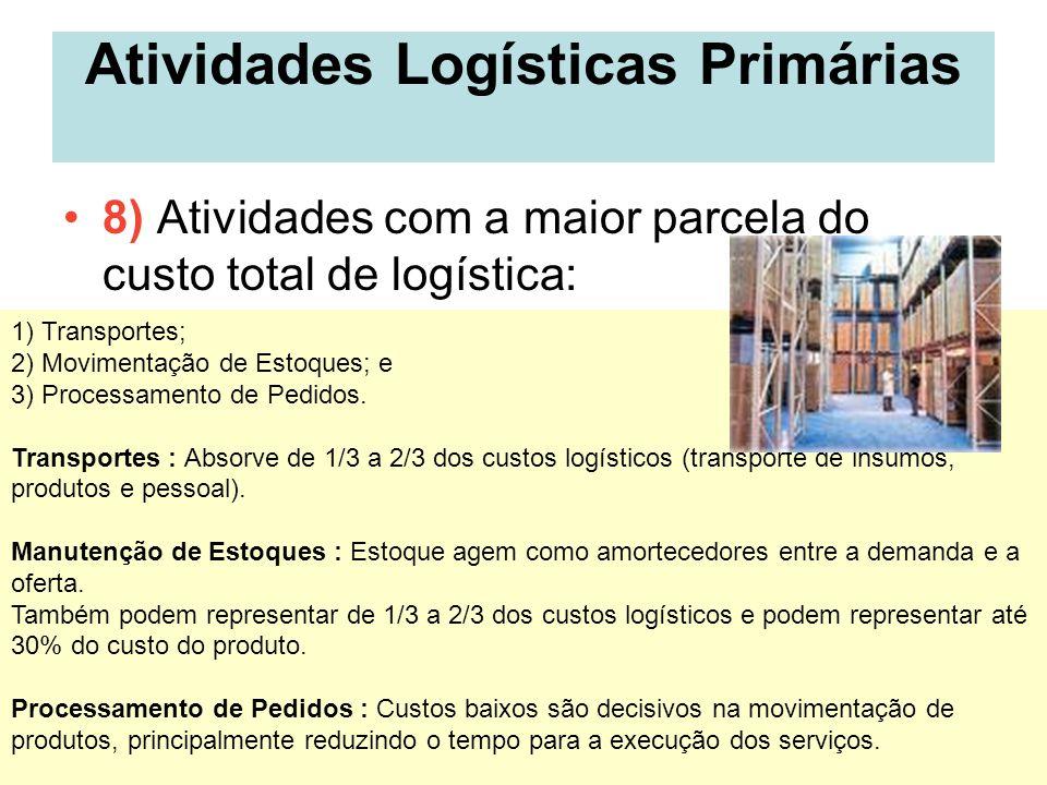 20 Atividades Logísticas Primárias 8) Atividades com a maior parcela do custo total de logística: 1) Transportes; 2) Movimentação de Estoques; e 3) Pr