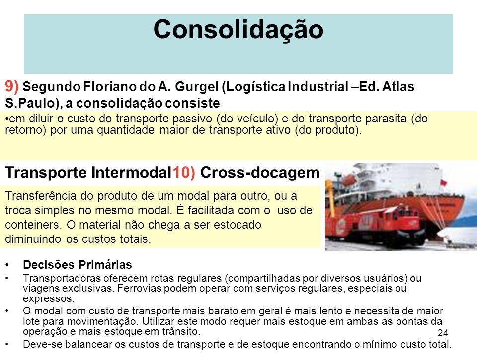 24 Consolidação Decisões Primárias Transportadoras oferecem rotas regulares (compartilhadas por diversos usuários) ou viagens exclusivas. Ferrovias po