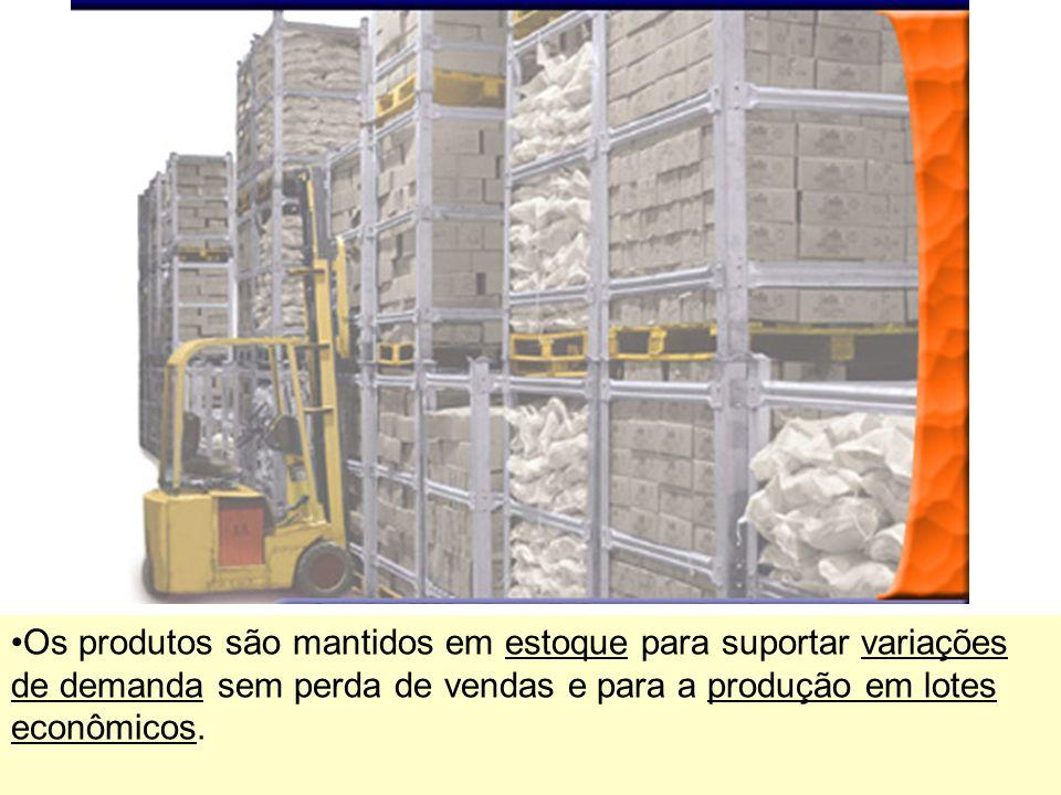 28 Os produtos são mantidos em estoque para suportar variações de demanda sem perda de vendas e para a produção em lotes econômicos.
