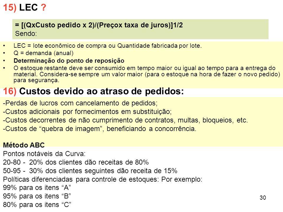 30 LEC = lote econômico de compra ou Quantidade fabricada por lote. Q = demanda (anual) Determinação do ponto de reposição O estoque restante deve ser