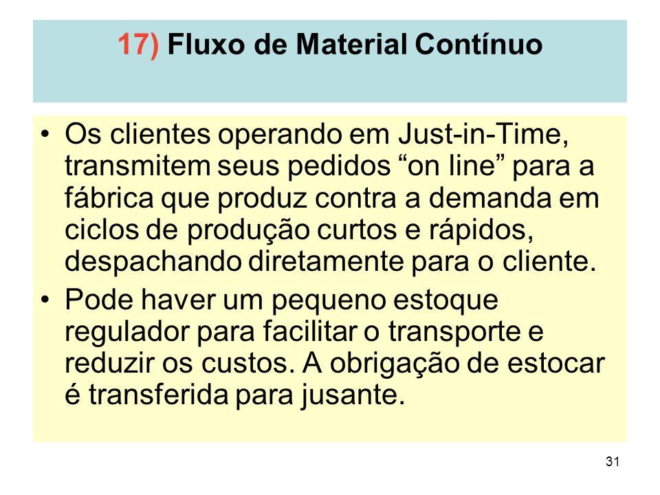 31 17) Fluxo de Material Contínuo Os clientes operando em Just-in-Time, transmitem seus pedidos on line para a fábrica que produz contra a demanda em