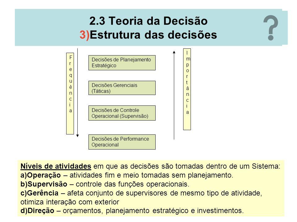 5 2.3 Teoria da Decisão 3)Estrutura das decisões Decisões de Planejamento Estratégico Decisões Gerenciais (Táticas) Decisões de Controle Operacional (