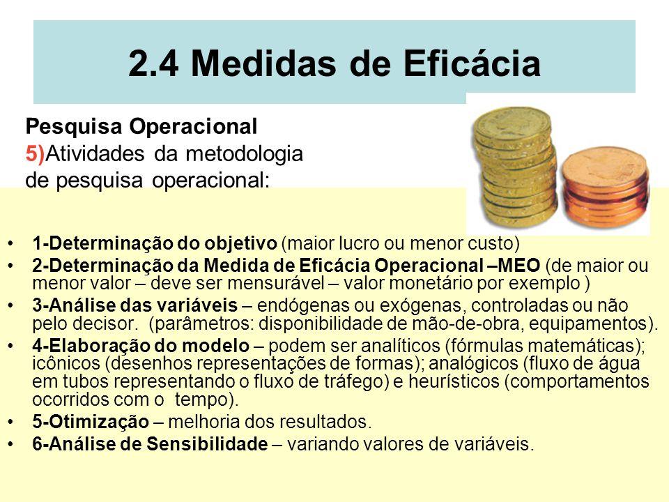 8 2.4 Medidas de Eficácia 1-Determinação do objetivo (maior lucro ou menor custo) 2-Determinação da Medida de Eficácia Operacional –MEO (de maior ou m