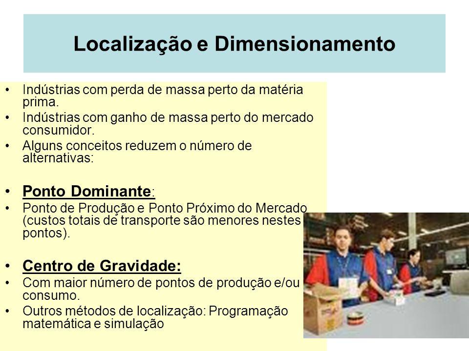 10 Localização e Dimensionamento EXEMPLOS – AULA DE LOCALIZAÇÃO Informações quantificadas: demanda (atual, prevista, potencial); custos; fluxos; distâncias e tempos.