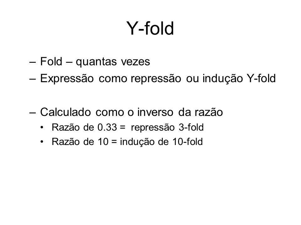 Y-fold –Fold – quantas vezes –Expressão como repressão ou indução Y-fold –Calculado como o inverso da razão Razão de 0.33 = repressão 3-fold Razão de