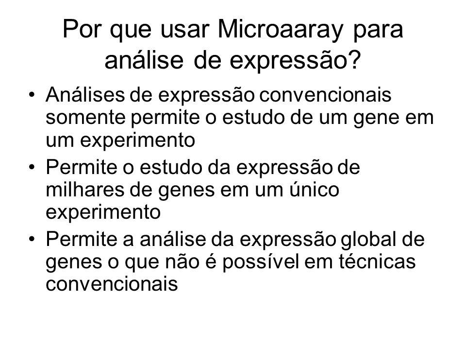 Por que usar Microaaray para análise de expressão? Análises de expressão convencionais somente permite o estudo de um gene em um experimento Permite o