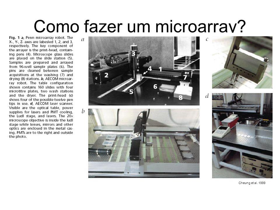Como fazer um microarray? Cheung et al. 1999