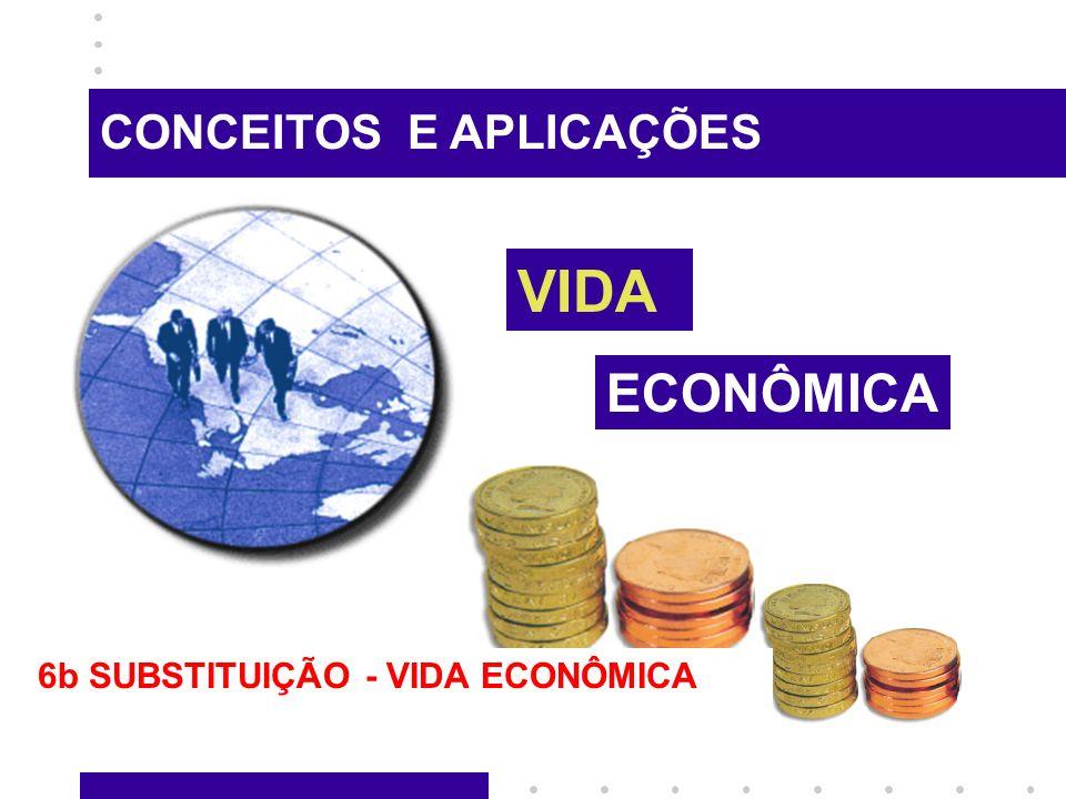 CONCEITOS E APLICAÇÕES PARA A VIDA ECONÔMICA 6b SUBSTITUIÇÃO - VIDA ECONÔMICA