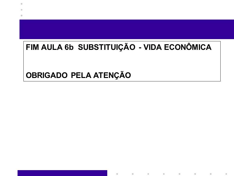 FIM AULA 6b SUBSTITUIÇÃO - VIDA ECONÔMICA OBRIGADO PELA ATENÇÃO