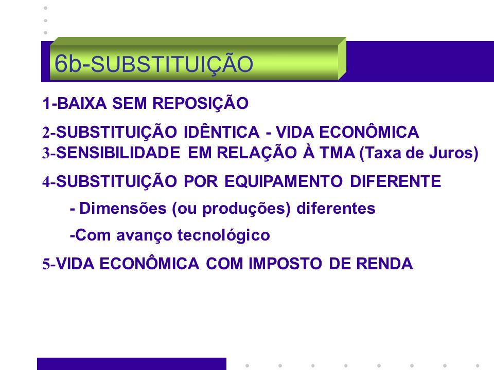 1-BAIXA SEM REPOSIÇÃO 2- SUBSTITUIÇÃO IDÊNTICA - VIDA ECONÔMICA 4- SUBSTITUIÇÃO POR EQUIPAMENTO DIFERENTE - Dimensões (ou produções) diferentes -Com a