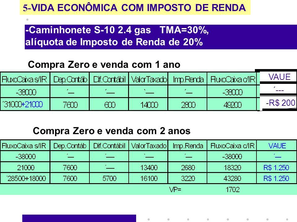 5- VIDA ECONÔMICA COM IMPOSTO DE RENDA -Caminhonete S-10 2.4 gas TMA=30%, alíquota de Imposto de Renda de 20% Compra Zero e venda com 1 ano Compra Zer