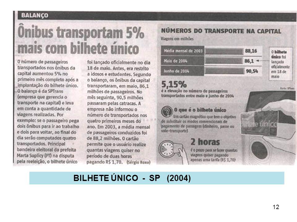 12 BILHETE ÚNICO - SP (2004)