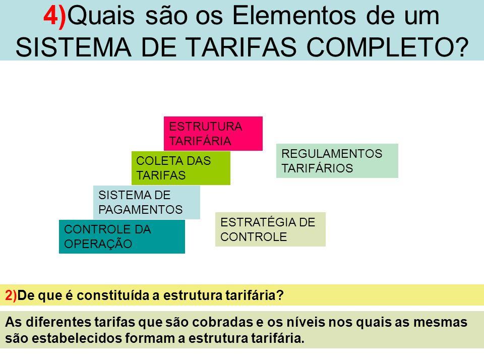 4 4)Quais são os Elementos de um SISTEMA DE TARIFAS COMPLETO? ESTRUTURA TARIFÁRIA COLETA DAS TARIFAS SISTEMA DE PAGAMENTOS CONTROLE DA OPERAÇÃO ESTRAT