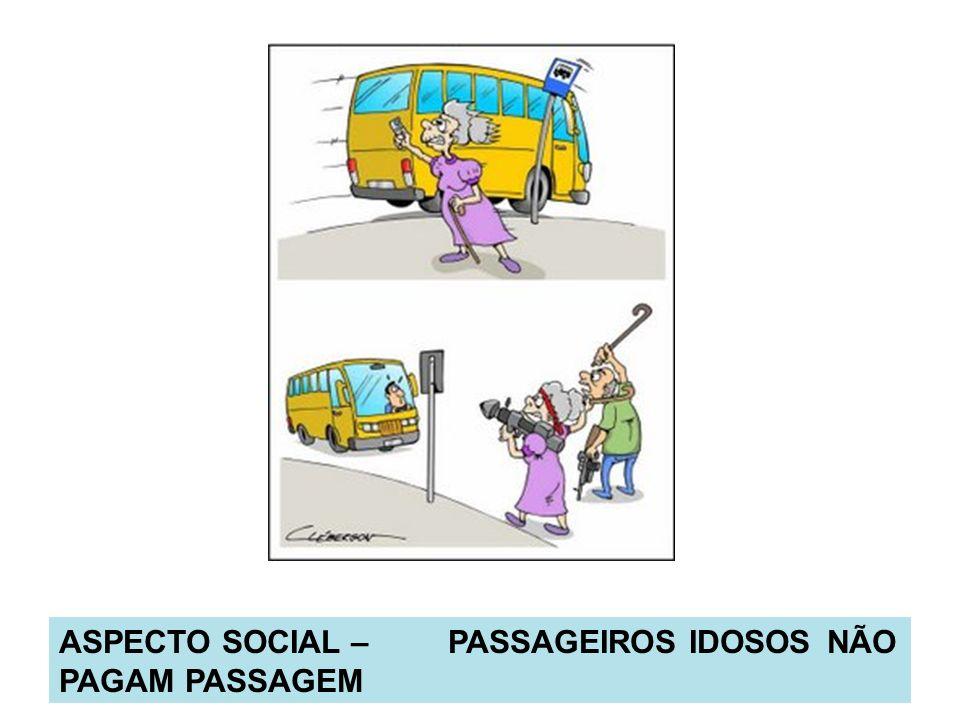 6 ASPECTO SOCIAL – PASSAGEIROS IDOSOS NÃO PAGAM PASSAGEM
