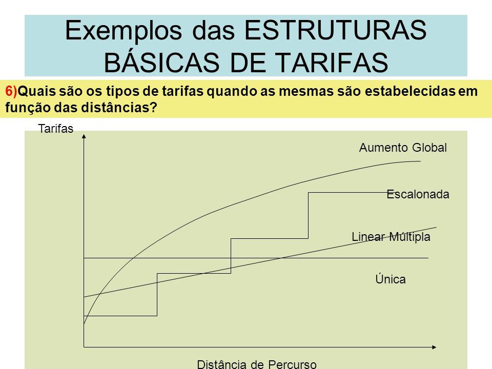 7 Exemplos das ESTRUTURAS BÁSICAS DE TARIFAS Tarifas Distância de Percurso Única Linear Múltipla Escalonada Aumento Global 6)Quais são os tipos de tar