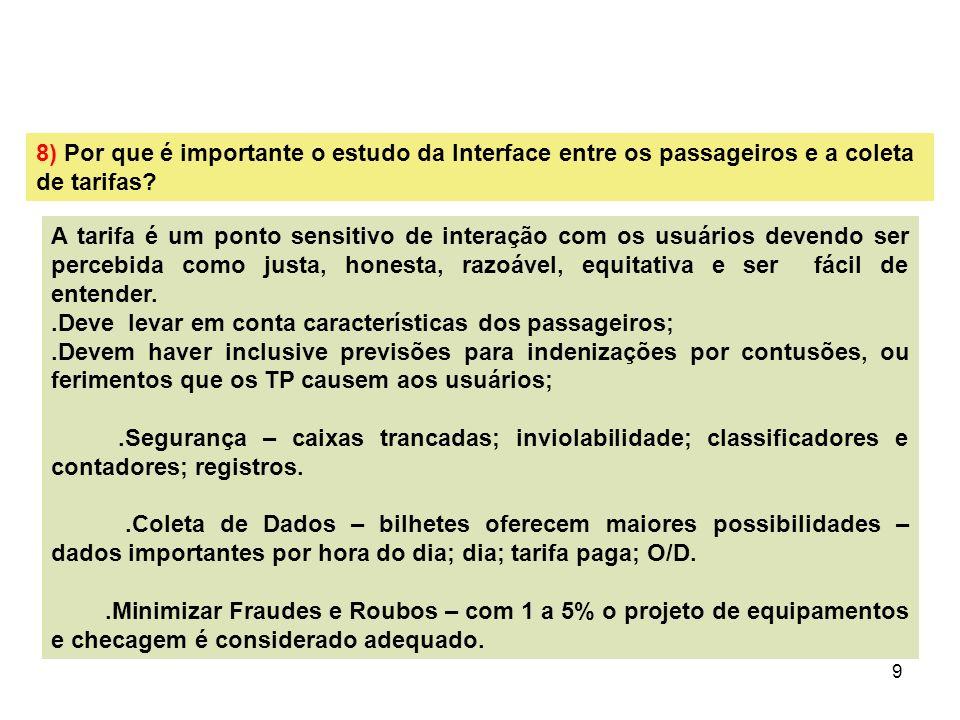 20 J) FÓRMULAS - ELEMENTOS DE CÁLCULO Cálculos Simples CT = CFT + CVxKm = R CT =Custo mensal total CFT = Custo Fixo Total mensal CV = Custo Variável por quilômetro Km = Quilometragem percorrida mensalmente (por todos veículos) R = Receita total mensal R = T.PE T = tarifa PE = Número de passageiros mensais equivalentes (Obs.