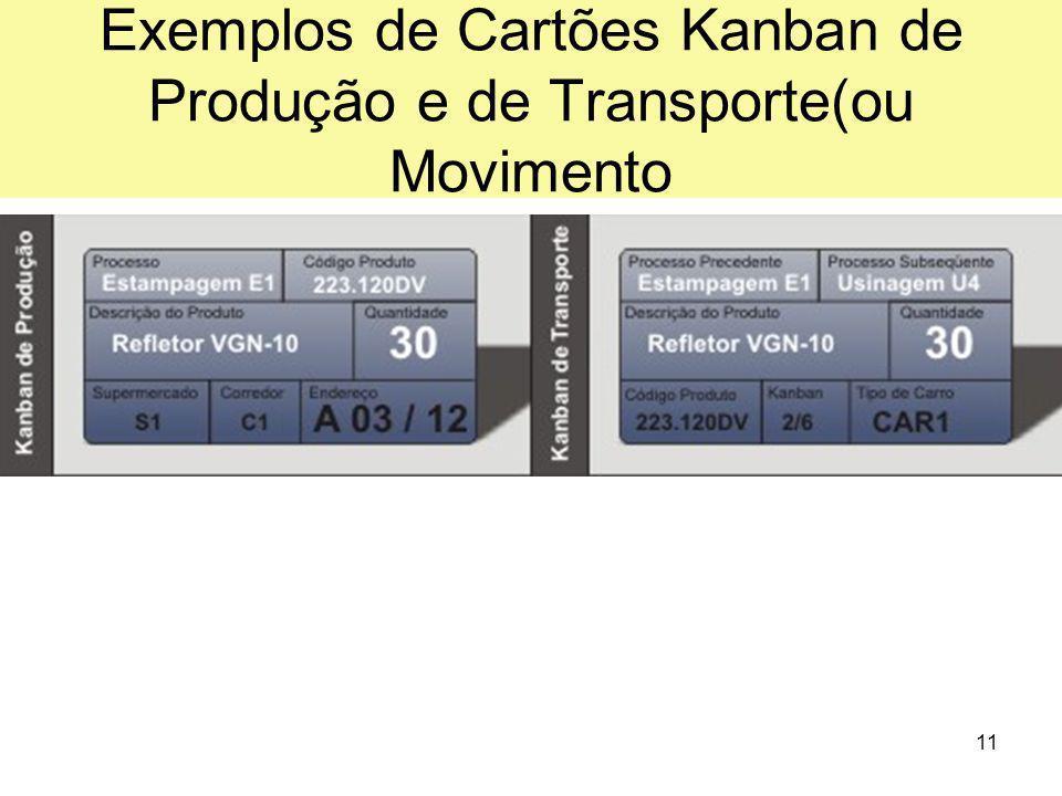 11 Exemplos de Cartões Kanban de Produção e de Transporte(ou Movimento